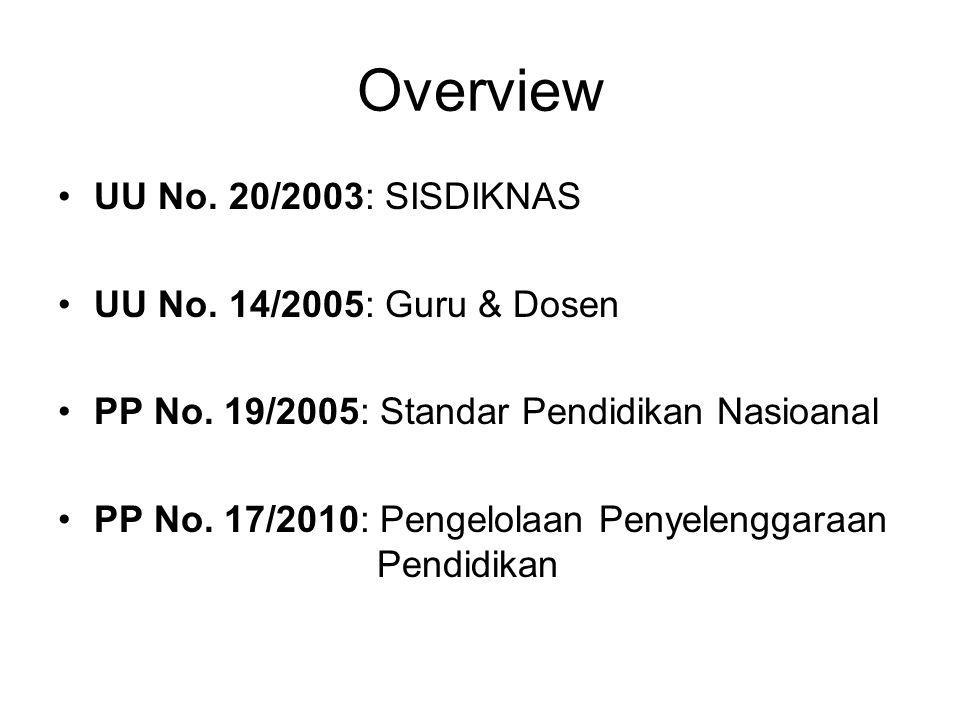 Overview UU No. 20/2003: SISDIKNAS UU No. 14/2005: Guru & Dosen