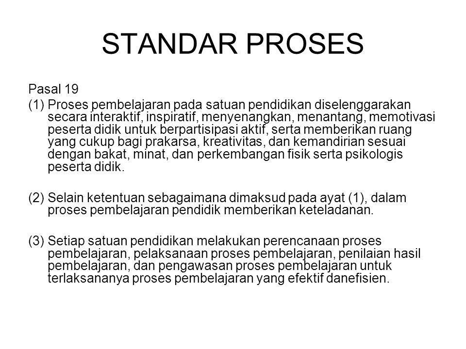 STANDAR PROSES Pasal 19.