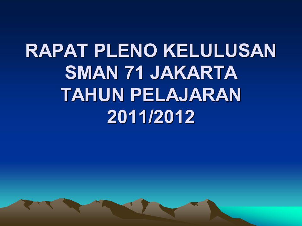 RAPAT PLENO KELULUSAN SMAN 71 JAKARTA TAHUN PELAJARAN 2011/2012