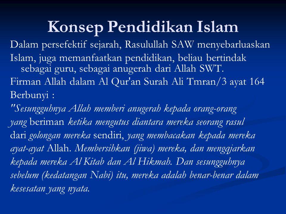 Konsep Pendidikan Islam