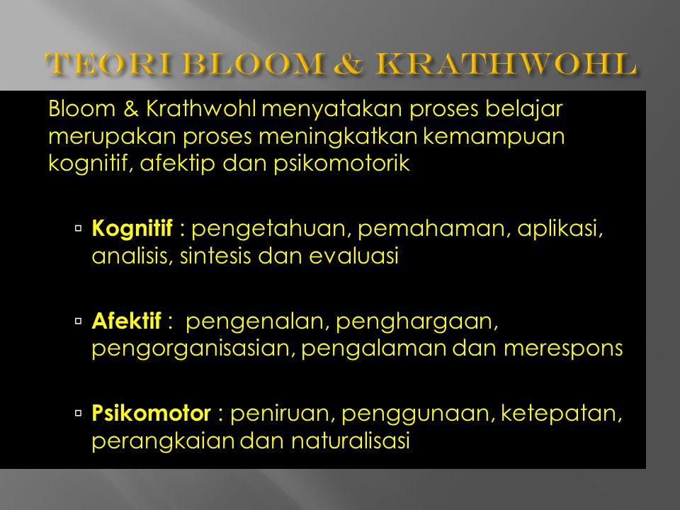 Teori Bloom & Krathwohl