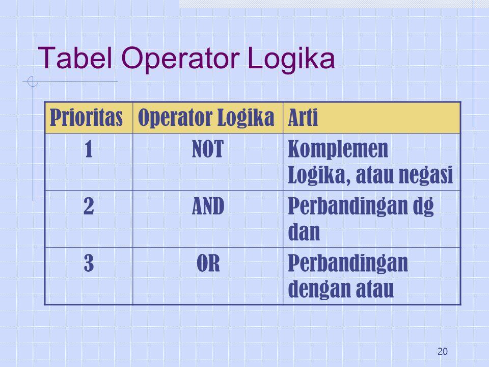 Tabel Operator Logika Prioritas Operator Logika Arti 1 NOT
