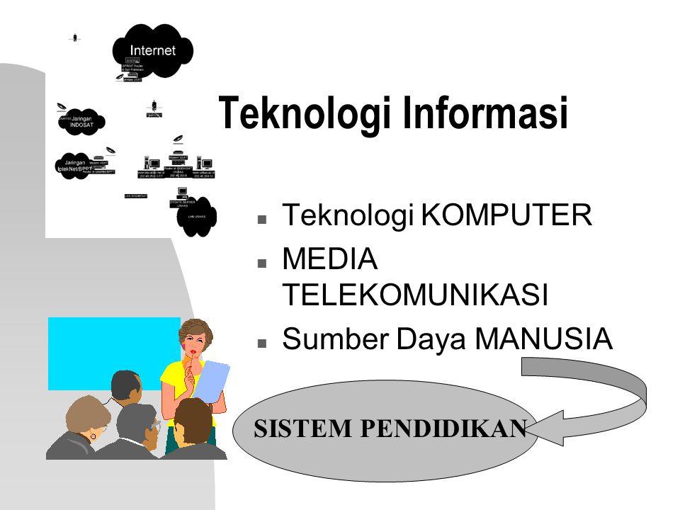Teknologi Informasi Teknologi KOMPUTER MEDIA TELEKOMUNIKASI