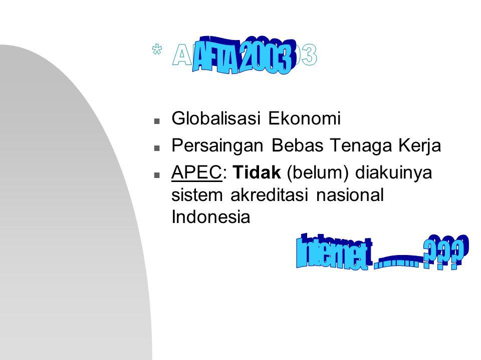 AFTA 2003 * AFTA 2003. Globalisasi Ekonomi. Persaingan Bebas Tenaga Kerja. APEC: Tidak (belum) diakuinya sistem akreditasi nasional Indonesia.