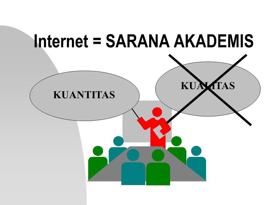 Internet = SARANA AKADEMIS