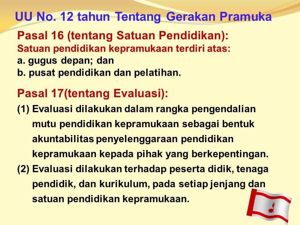 UU No. 12 tahun Tentang Gerakan Pramuka