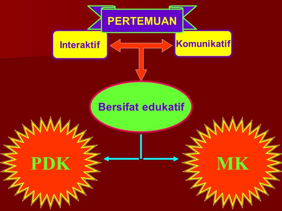 PERTEMUAN Interaktif Komunikatif Bersifat edukatif PDK MK