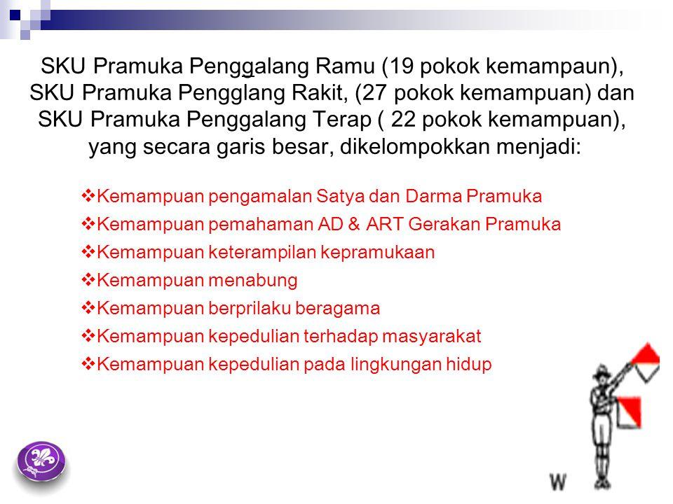 SKU Pramuka Penggalang Ramu (19 pokok kemampaun),