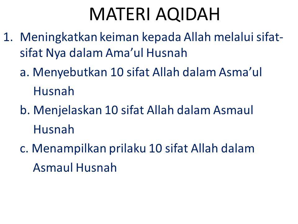 MATERI AQIDAH Meningkatkan keiman kepada Allah melalui sifat-sifat Nya dalam Ama'ul Husnah. a. Menyebutkan 10 sifat Allah dalam Asma'ul.