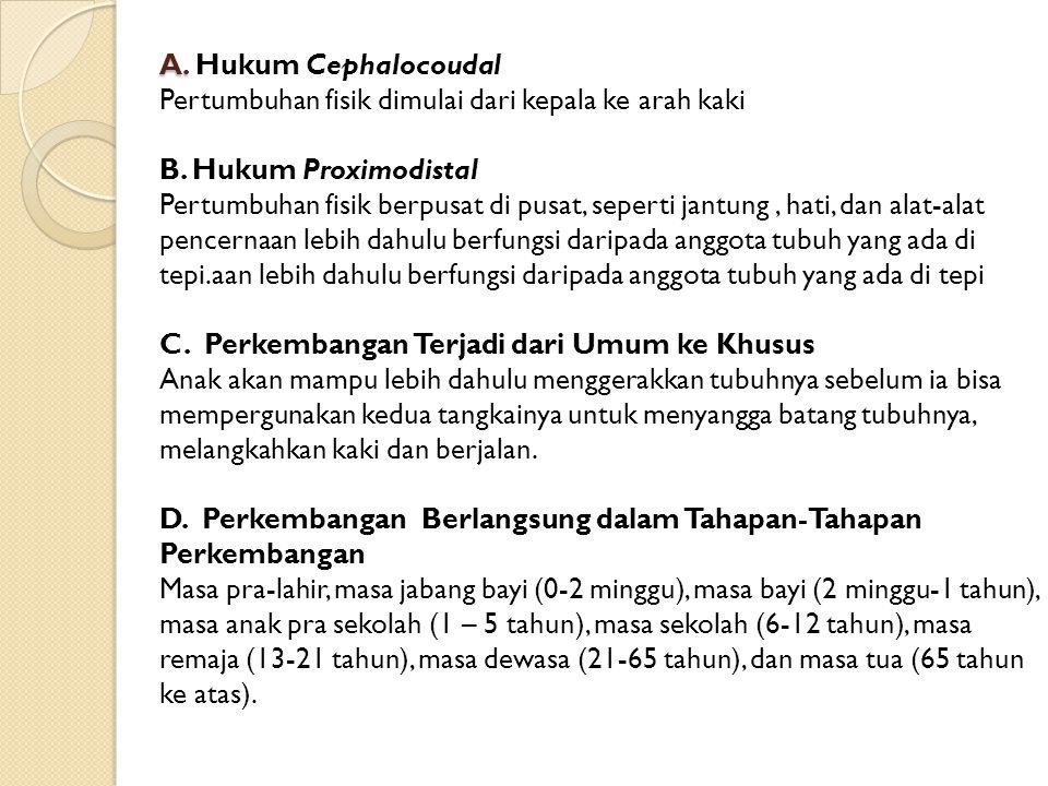 A. Hukum Cephalocoudal Pertumbuhan fisik dimulai dari kepala ke arah kaki B.