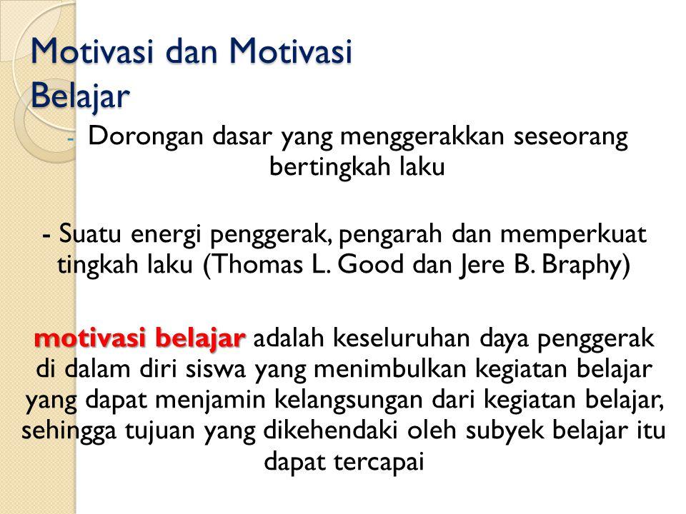 Motivasi dan Motivasi Belajar