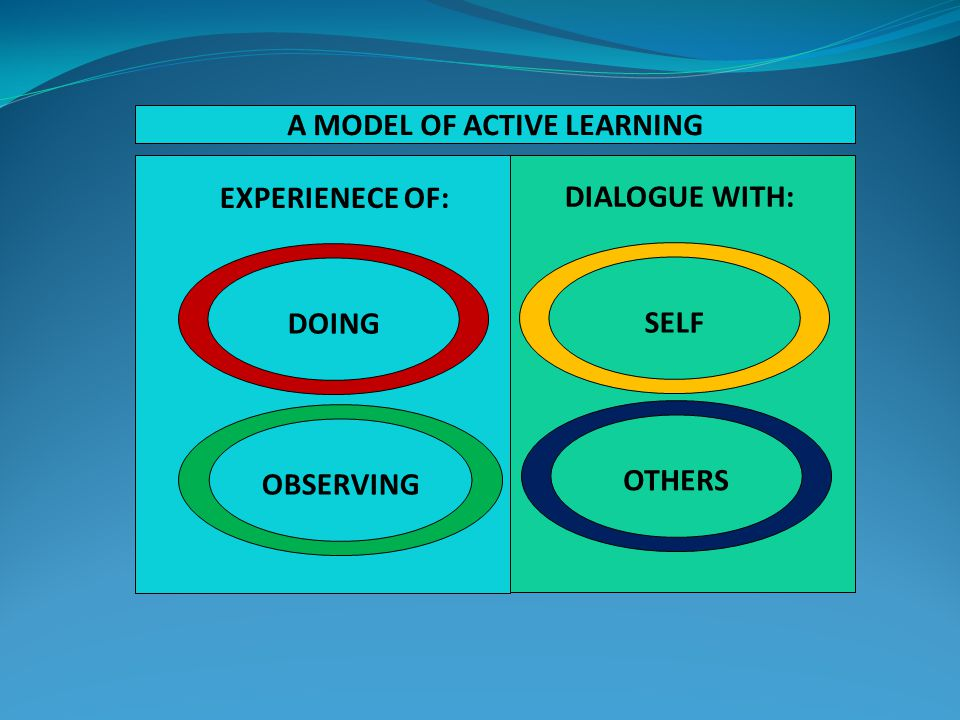 A MODEL OF ACTIVE LEARNING