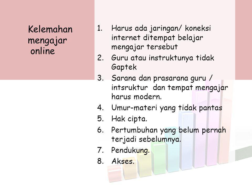 Kelemahan mengajar online