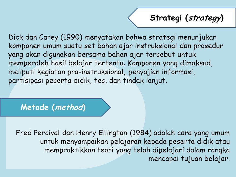 Strategi (strategy) Metode (method)