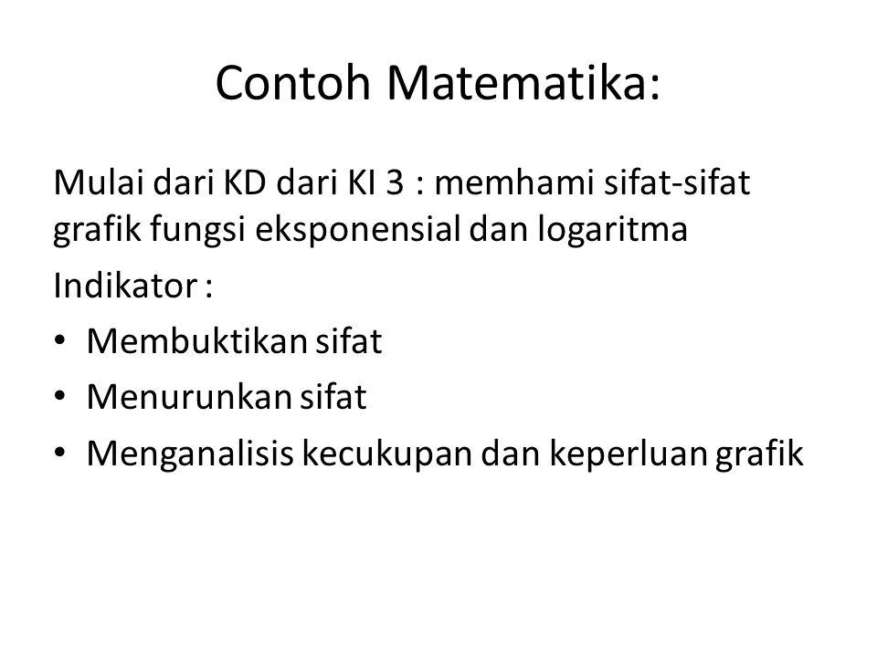 Contoh Matematika: Mulai dari KD dari KI 3 : memhami sifat-sifat grafik fungsi eksponensial dan logaritma.