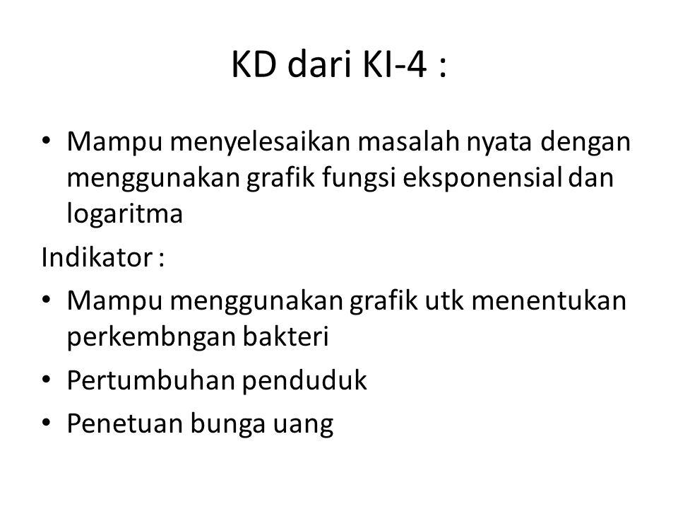 KD dari KI-4 : Mampu menyelesaikan masalah nyata dengan menggunakan grafik fungsi eksponensial dan logaritma.