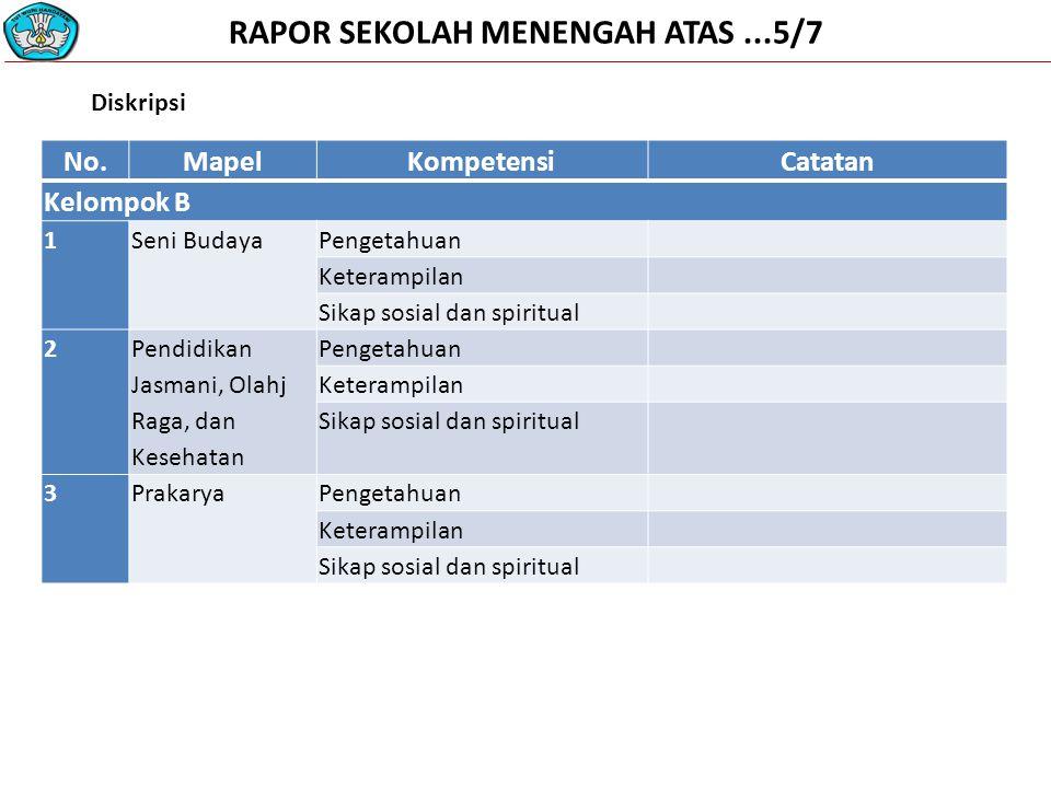 RAPOR SEKOLAH MENENGAH ATAS ...5/7