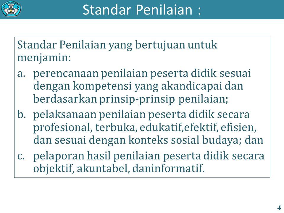 Standar Penilaian : Standar Penilaian yang bertujuan untuk menjamin: