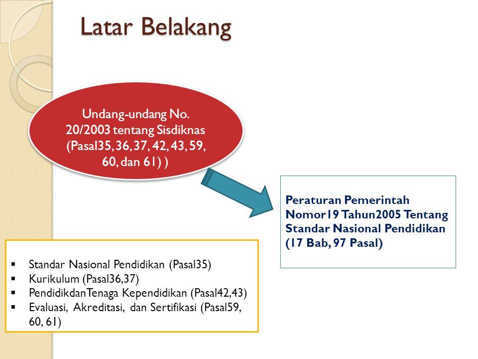 Latar Belakang Undang-undang No. 20/2003 tentang Sisdiknas (Pasal35, 36, 37, 42, 43, 59, 60, dan 61) )