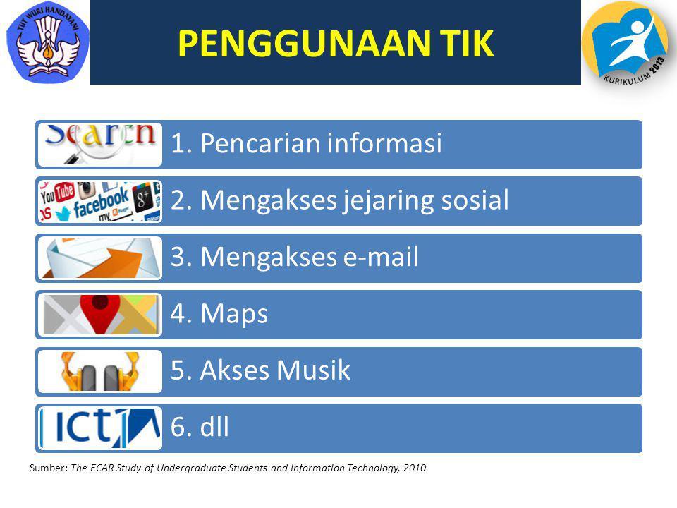 PENGGUNAAN TIK 1. Pencarian informasi 2. Mengakses jejaring sosial