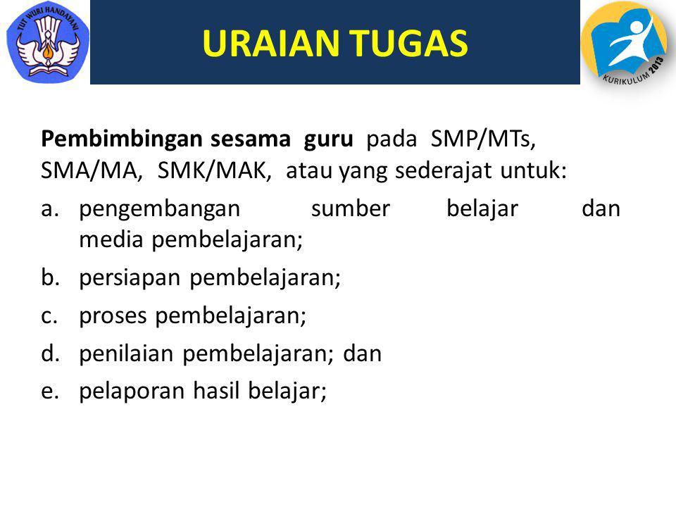 URAIAN TUGAS Pembimbingan sesama guru pada SMP/MTs, SMA/MA, SMK/MAK, atau yang sederajat untuk: