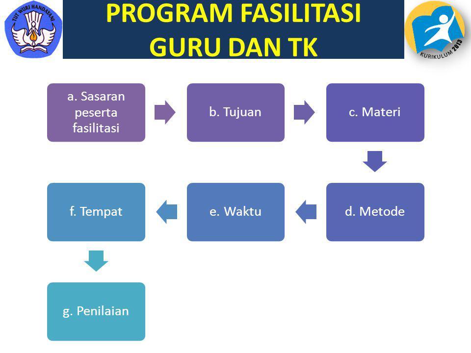 PROGRAM FASILITASI GURU DAN TK