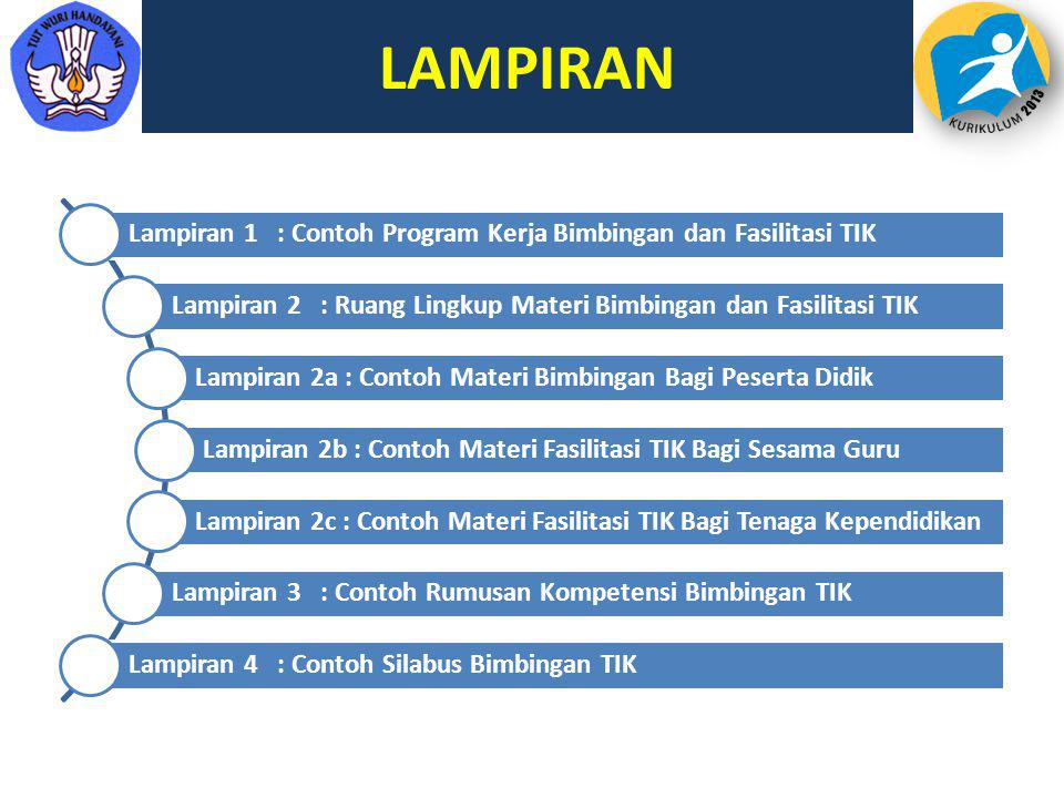 LAMPIRAN Lampiran 1 : Contoh Program Kerja Bimbingan dan Fasilitasi TIK. Lampiran 2 : Ruang Lingkup Materi Bimbingan dan Fasilitasi TIK.