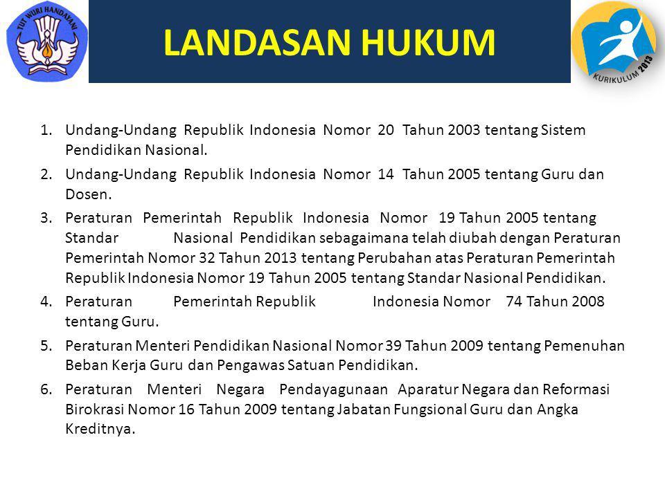 LANDASAN HUKUM Undang-Undang Republik Indonesia Nomor 20 Tahun 2003 tentang Sistem Pendidikan Nasional.