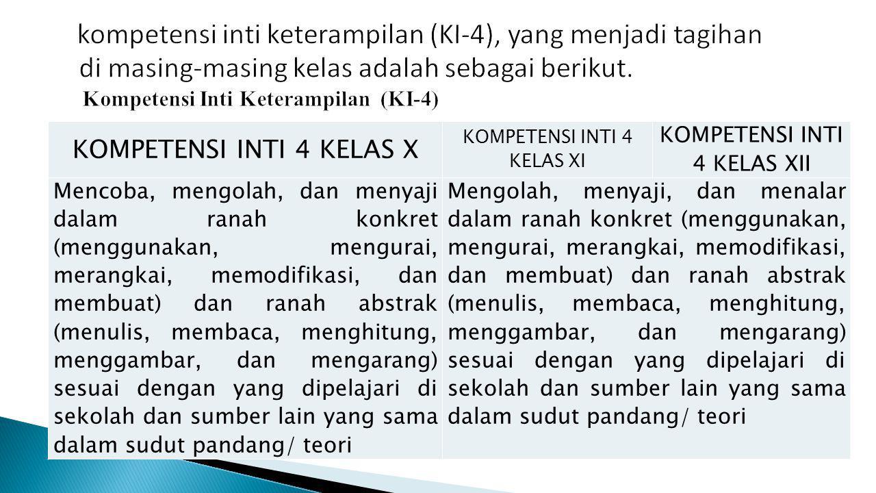 kompetensi inti keterampilan (KI-4), yang menjadi tagihan di masing-masing kelas adalah sebagai berikut.