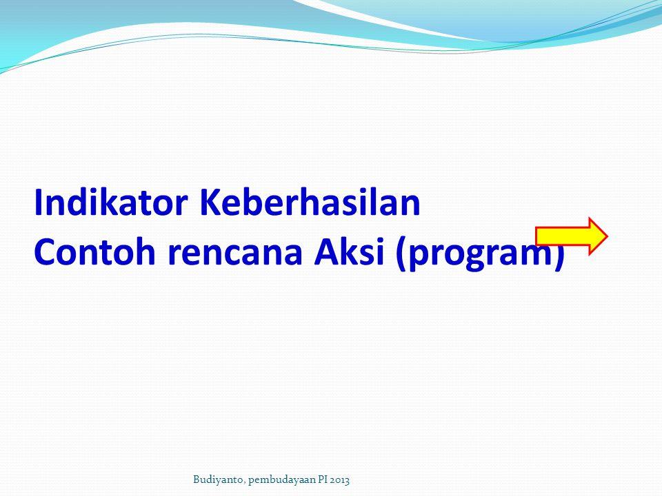 Indikator Keberhasilan Contoh rencana Aksi (program)