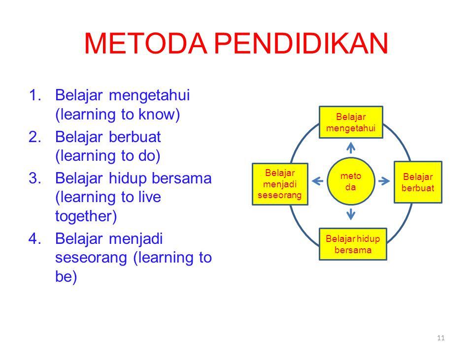 Belajar menjadi seseorang