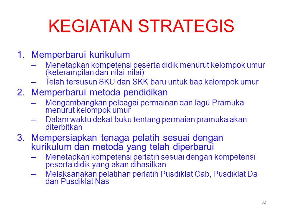 KEGIATAN STRATEGIS Memperbarui kurikulum Memperbarui metoda pendidikan
