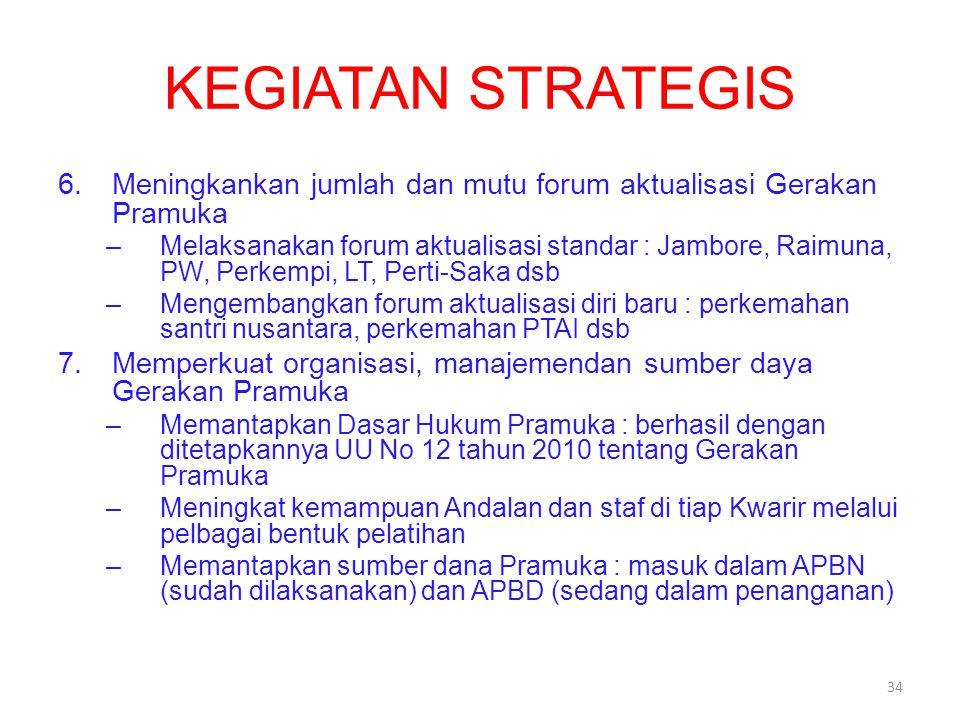 KEGIATAN STRATEGIS Meningkankan jumlah dan mutu forum aktualisasi Gerakan Pramuka.