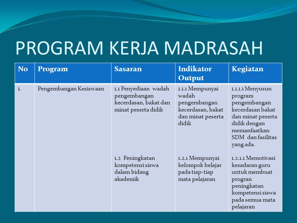 PROGRAM KERJA MADRASAH