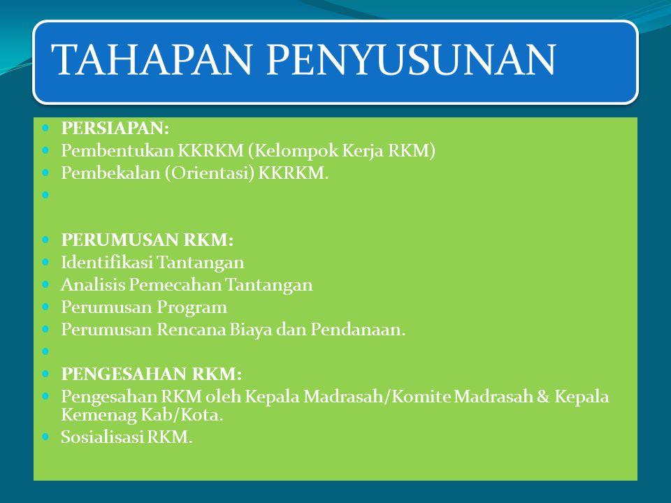 Pembentukan KKRKM (Kelompok Kerja RKM) Pembekalan (Orientasi) KKRKM.