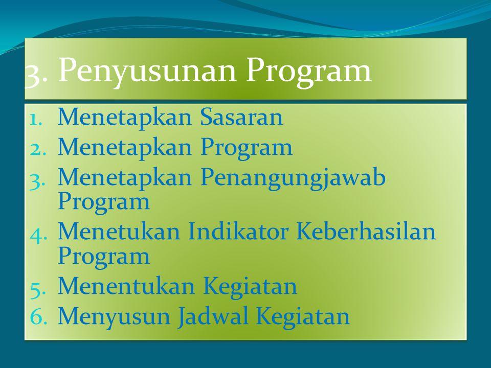 3. Penyusunan Program Menetapkan Sasaran Menetapkan Program