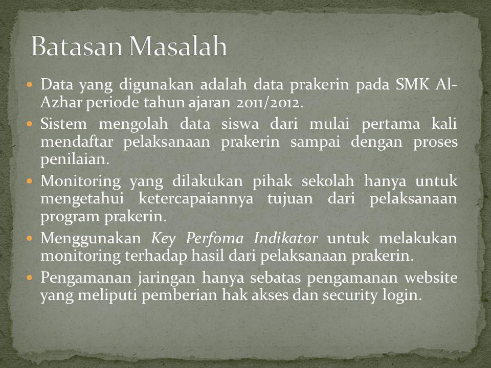 Batasan Masalah Data yang digunakan adalah data prakerin pada SMK Al- Azhar periode tahun ajaran 2011/2012.