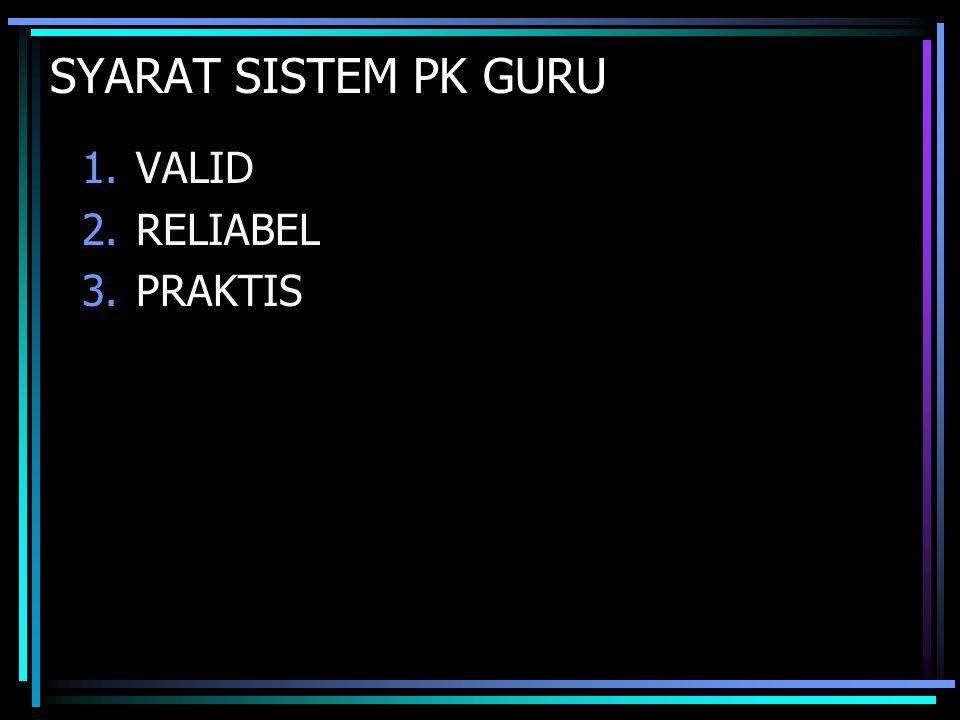 SYARAT SISTEM PK GURU VALID RELIABEL PRAKTIS