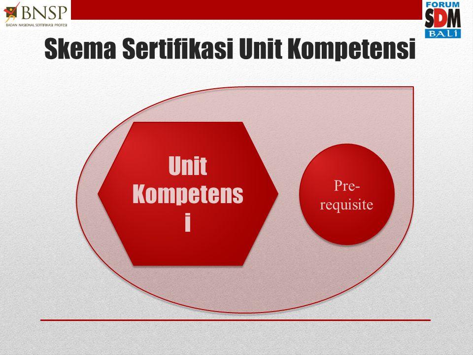 Skema Sertifikasi Unit Kompetensi