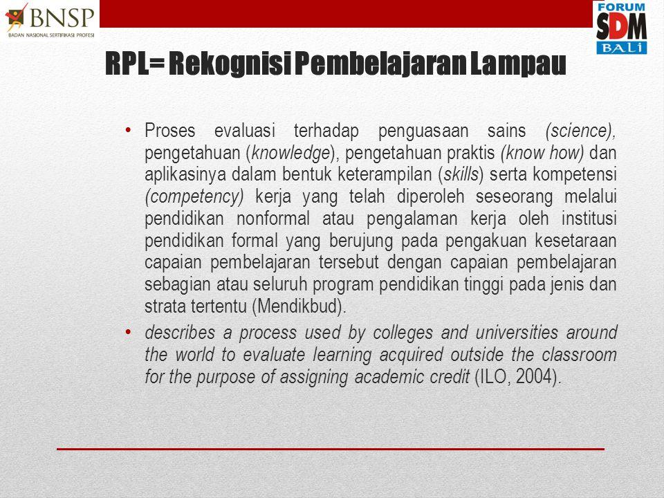 RPL= Rekognisi Pembelajaran Lampau
