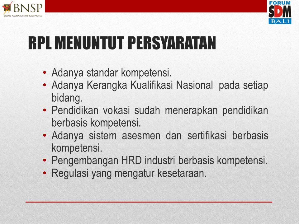 RPL MENUNTUT PERSYARATAN