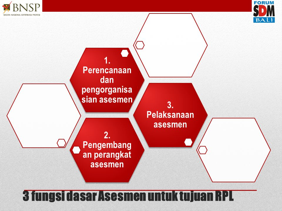 3 fungsi dasar Asesmen untuk tujuan RPL
