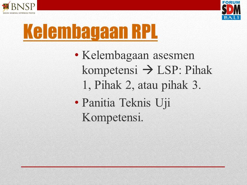 Kelembagaan RPL Kelembagaan asesmen kompetensi  LSP: Pihak 1, Pihak 2, atau pihak 3.