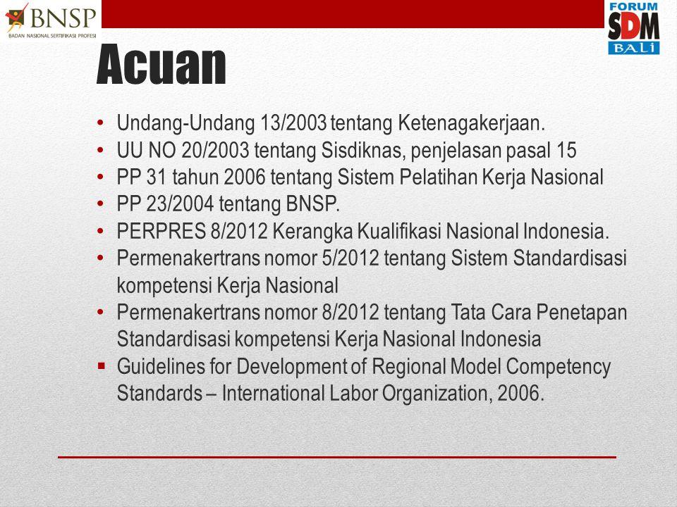 Acuan Undang-Undang 13/2003 tentang Ketenagakerjaan.