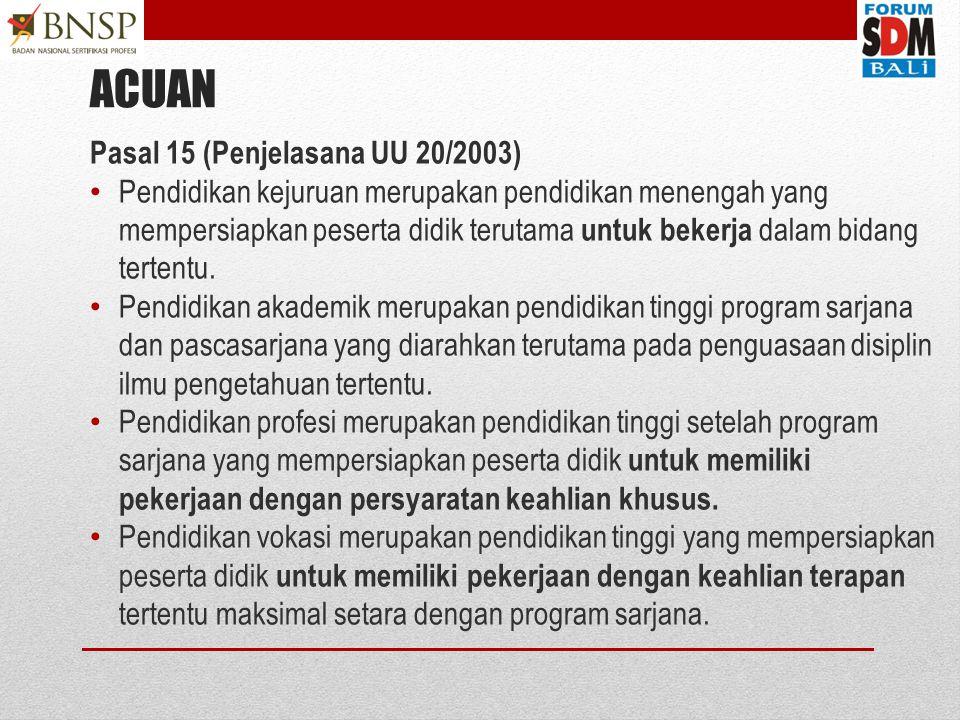 ACUAN Pasal 15 (Penjelasana UU 20/2003)