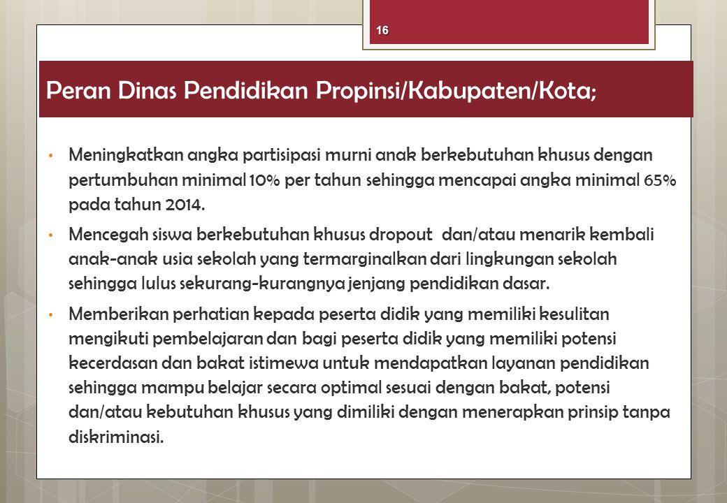 Peran Dinas Pendidikan Propinsi/Kabupaten/Kota;
