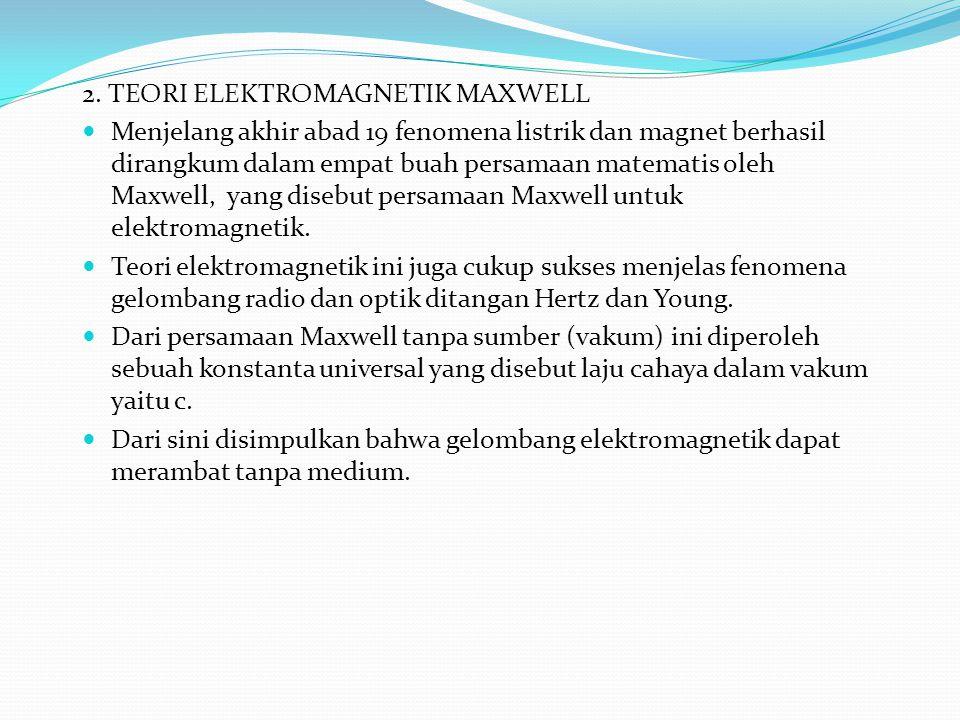 2. TEORI ELEKTROMAGNETIK MAXWELL