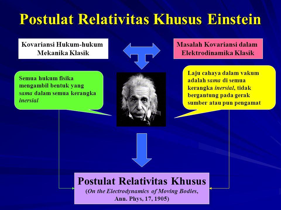 Postulat Relativitas Khusus Einstein