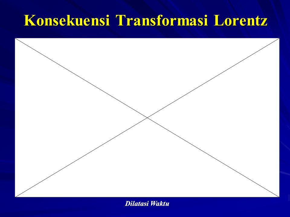 Konsekuensi Transformasi Lorentz