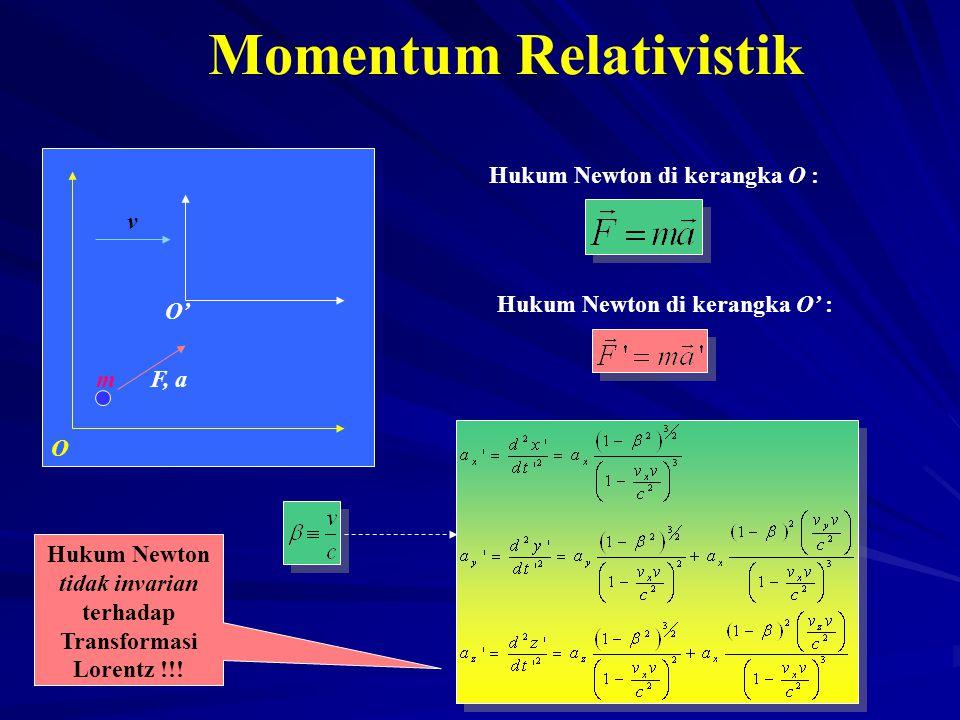 Hukum Newton tidak invarian terhadap Transformasi Lorentz !!!